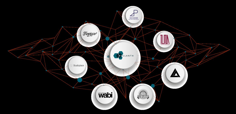 Network Esterno