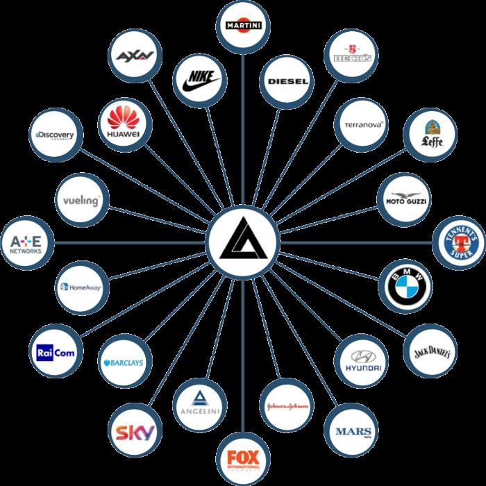 LookAround Network
